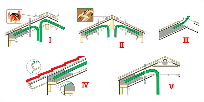 Способы утепления скатной крыши задувной эковатой